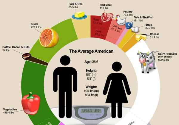infographic-la-gi-0